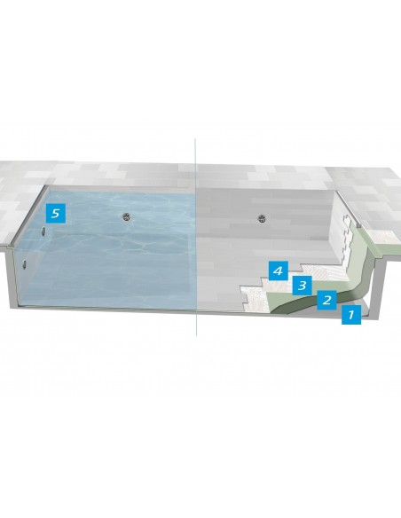 Hidroizolare bazine de inot
