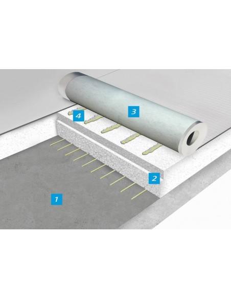 Hidroizolarea teraselor cu membrane lipite
