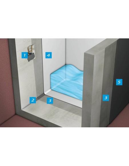 Hidroizolare bazine de apa